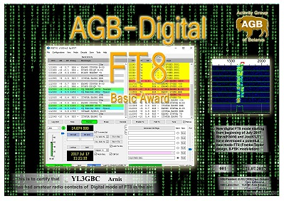 Awards of digital modes of AGB-Award-Program - Big excellent